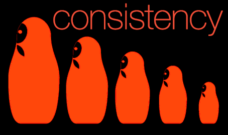 6 Tips for Creating Brand Consistency