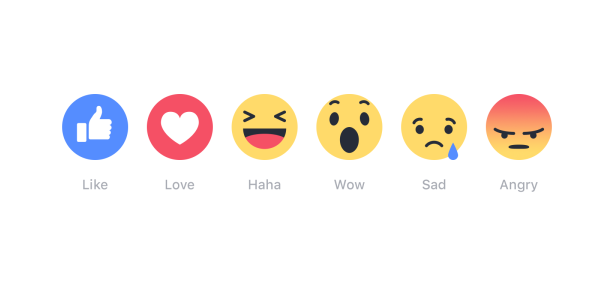 What are Facebook Reactions?
