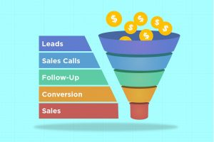 better sales conversions