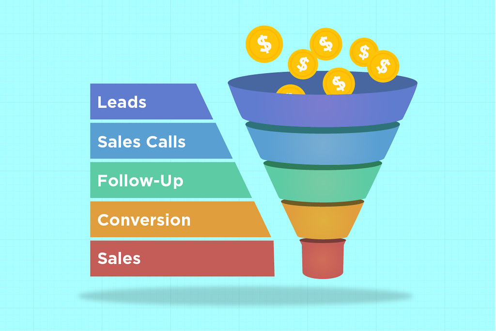 3 Tips to Improve Your Sales Conversions